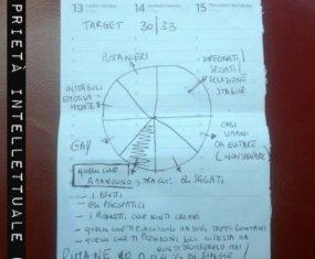 Manuale di sopravvivenza per donne single a caccia di uomini sani di mente